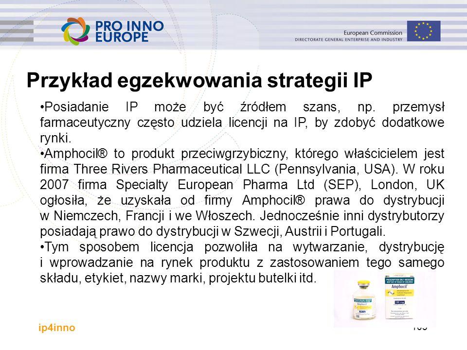 ip4inno 105 Przykład egzekwowania strategii IP Patents GI Utility Models Posiadanie IP może być źródłem szans, np. przemysł farmaceutyczny często udzi
