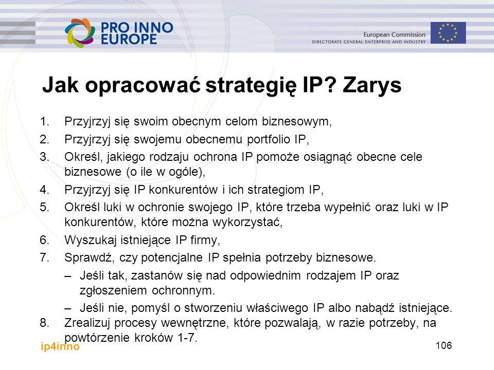 ip4inno 106 1.Przyjrzyj się swoim obecnym celom biznesowym, 2.Przyjrzyj się swojemu obecnemu portfolio IP, 3.Określ, jakiego rodzaju ochrona IP pomoże osiągnąć obecne cele biznesowe (o ile w ogóle), 4.Przyjrzyj się IP konkurentów i ich strategiom IP, 5.Określ luki w ochronie swojego IP, które trzeba wypełnić oraz luki w IP konkurentów, które można wykorzystać, 6.Wyszukaj istniejące IP firmy, 7.Sprawdź, czy potencjalne IP spełnia potrzeby biznesowe.