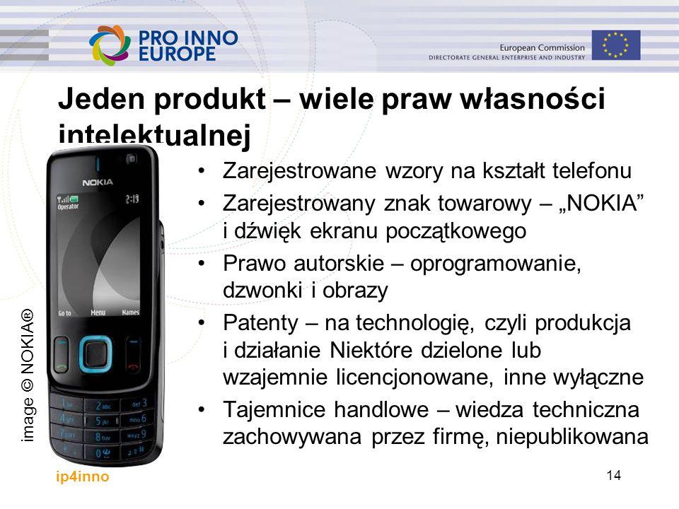 """ip4inno Jeden produkt – wiele praw własności intelektualnej Zarejestrowane wzory na kształt telefonu Zarejestrowany znak towarowy – """"NOKIA i dźwięk ekranu początkowego Prawo autorskie – oprogramowanie, dzwonki i obrazy Patenty – na technologię, czyli produkcja i działanie Niektóre dzielone lub wzajemnie licencjonowane, inne wyłączne Tajemnice handlowe – wiedza techniczna zachowywana przez firmę, niepublikowana image © NOKIA® 14"""