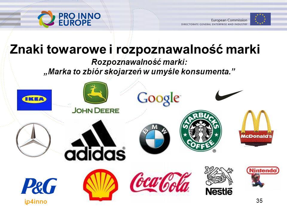 """ip4inno Rozpoznawalność marki: """"Marka to zbiór skojarzeń w umyśle konsumenta. ip4inno 35 Znaki towarowe i rozpoznawalność marki"""