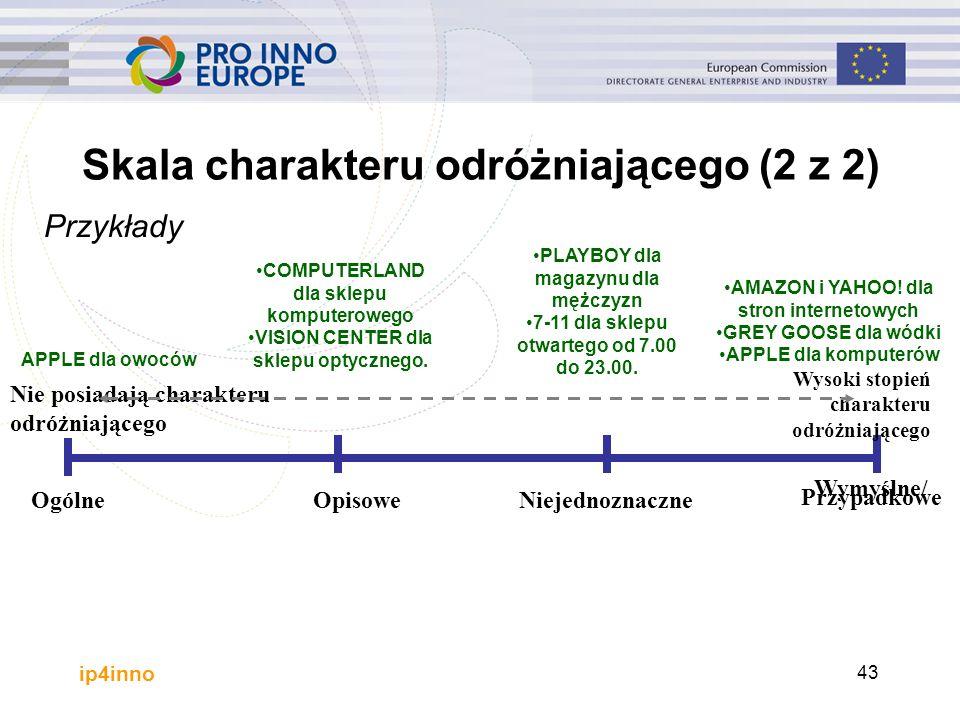 ip4inno 43 Skala charakteru odróżniającego (2 z 2) APPLE dla owoców COMPUTERLAND dla sklepu komputerowego VISION CENTER dla sklepu optycznego. PLAYBOY