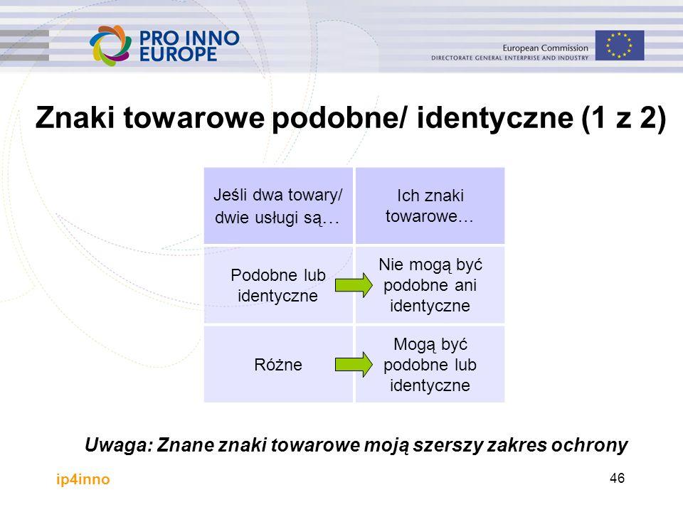 ip4inno 46 Znaki towarowe podobne/ identyczne (1 z 2) Jeśli dwa towary/ dwie usługi są … Ich znaki towarowe… Podobne lub identyczne Nie mogą być podob
