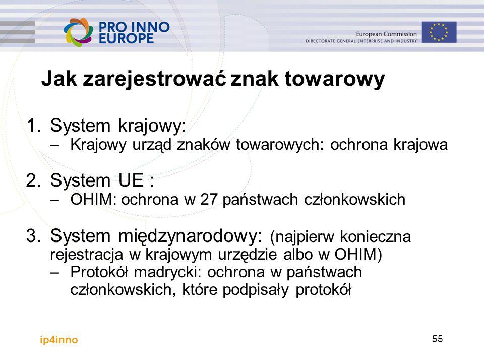 ip4inno 55 Jak zarejestrować znak towarowy 1.System krajowy: –Krajowy urząd znaków towarowych: ochrona krajowa 2.System UE : –OHIM: ochrona w 27 państwach członkowskich 3.System międzynarodowy: (najpierw konieczna rejestracja w krajowym urzędzie albo w OHIM) –Protokół madrycki: ochrona w państwach członkowskich, które podpisały protokół