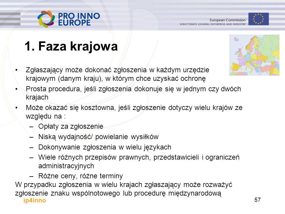 ip4inno 57 Zgłaszający może dokonać zgłoszenia w każdym urzędzie krajowym (danym kraju), w którym chce uzyskać ochronę Prosta procedura, jeśli zgłosze
