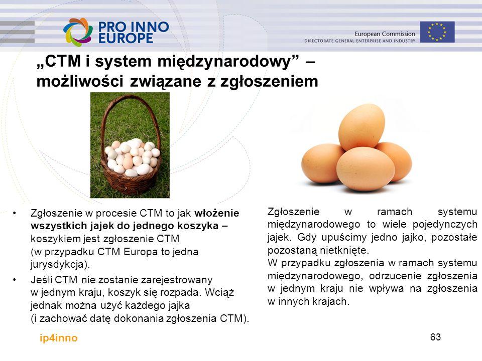ip4inno 63 Zgłoszenie w procesie CTM to jak włożenie wszystkich jajek do jednego koszyka – koszykiem jest zgłoszenie CTM (w przypadku CTM Europa to jedna jurysdykcja).