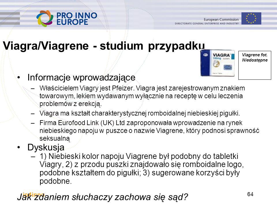 ip4inno Informacje wprowadzające –Właścicielem Viagry jest Pfeizer. Viagra jest zarejestrowanym znakiem towarowym, lekiem wydawanym wyłącznie na recep
