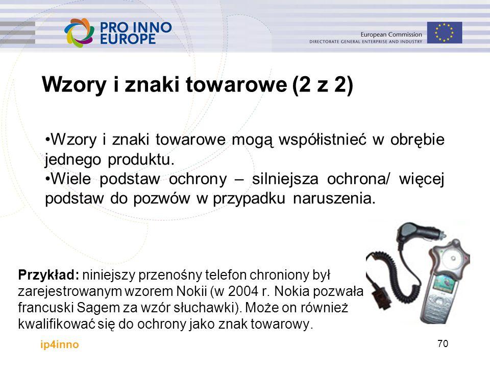 ip4inno 70 Przykład: niniejszy przenośny telefon chroniony był zarejestrowanym wzorem Nokii (w 2004 r. Nokia pozwała francuski Sagem za wzór słuchawki