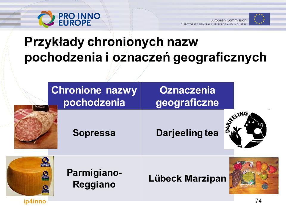 ip4inno 74 Chronione nazwy pochodzenia Oznaczenia geograficzne SopressaDarjeeling tea Parmigiano- Reggiano Lübeck Marzipan Przykłady chronionych nazw