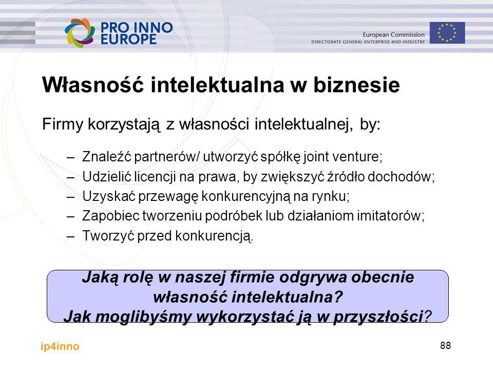 ip4inno Własność intelektualna w biznesie Firmy korzystają z własności intelektualnej, by: –Znaleźć partnerów/ utworzyć spółkę joint venture; –Udzielić licencji na prawa, by zwiększyć źródło dochodów; –Uzyskać przewagę konkurencyjną na rynku; –Zapobiec tworzeniu podróbek lub działaniom imitatorów; –Tworzyć przed konkurencją.