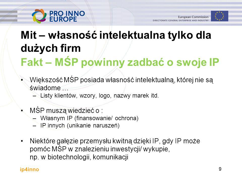 ip4inno 9 Mit – własność intelektualna tylko dla dużych firm Fakt – MŚP powinny zadbać o swoje IP Większość MŚP posiada własność intelektualną, której nie są świadome … –Listy klientów, wzory, logo, nazwy marek itd.
