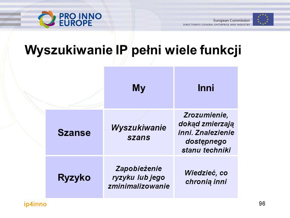 ip4inno 96 Wyszukiwanie IP pełni wiele funkcji MyInni Szanse Wyszukiwanie szans Zrozumienie, dokąd zmierzają inni. Znalezienie dostępnego stanu techni