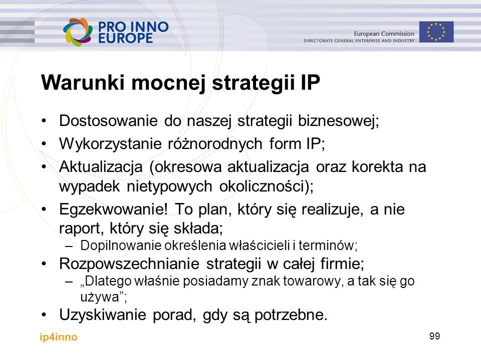 ip4inno 99 Warunki mocnej strategii IP Dostosowanie do naszej strategii biznesowej; Wykorzystanie różnorodnych form IP; Aktualizacja (okresowa aktualizacja oraz korekta na wypadek nietypowych okoliczności); Egzekwowanie.