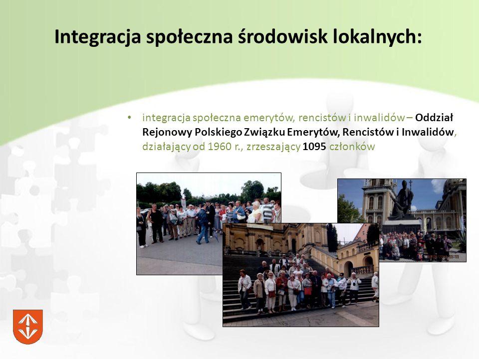 Integracja społeczna środowisk lokalnych: integracja społeczna emerytów, rencistów i inwalidów – Oddział Rejonowy Polskiego Związku Emerytów, Rencistów i Inwalidów, działający od 1960 r., zrzeszający 1095 członków