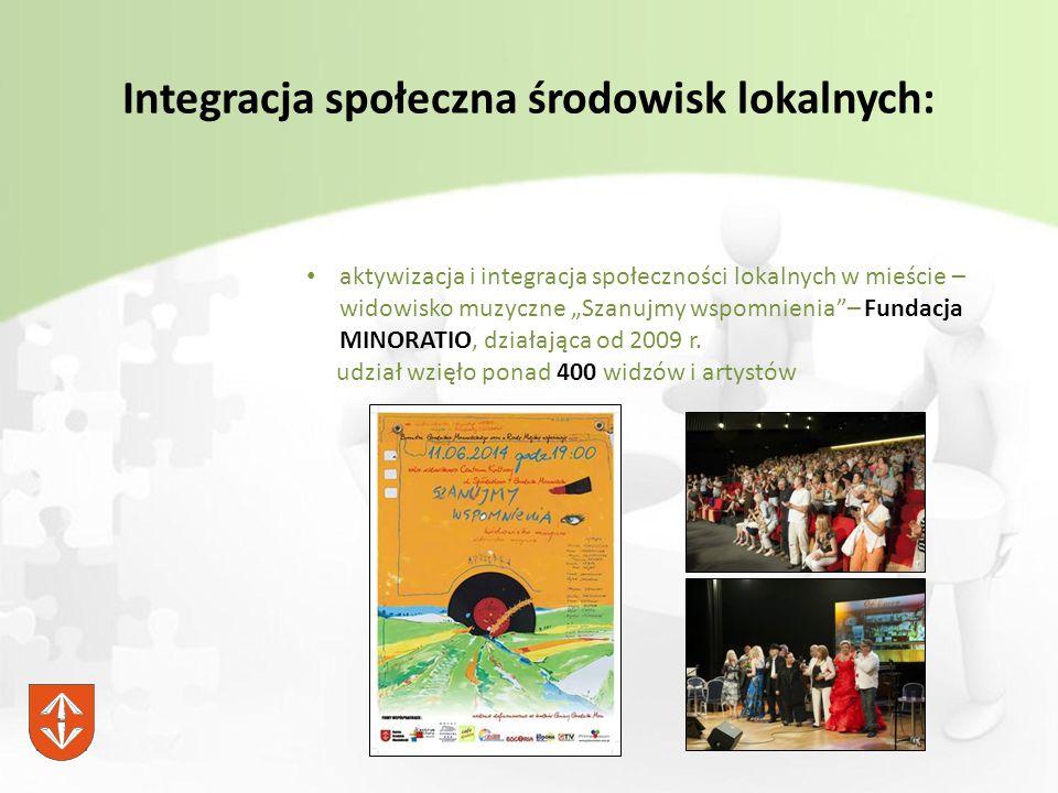 """Integracja społeczna środowisk lokalnych: aktywizacja i integracja społeczności lokalnych w mieście – widowisko muzyczne """"Szanujmy wspomnienia – Fundacja MINORATIO, działająca od 2009 r."""