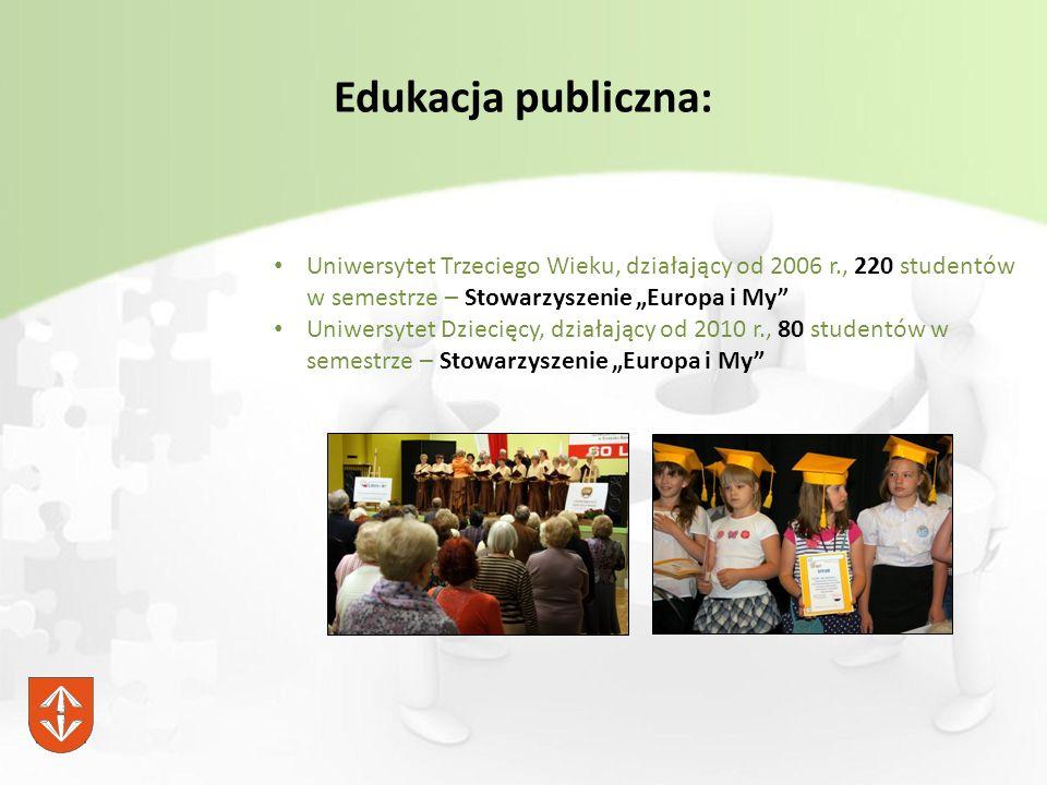 """Edukacja publiczna: Uniwersytet Trzeciego Wieku, działający od 2006 r., 220 studentów w semestrze – Stowarzyszenie """"Europa i My Uniwersytet Dziecięcy, działający od 2010 r., 80 studentów w semestrze – Stowarzyszenie """"Europa i My"""