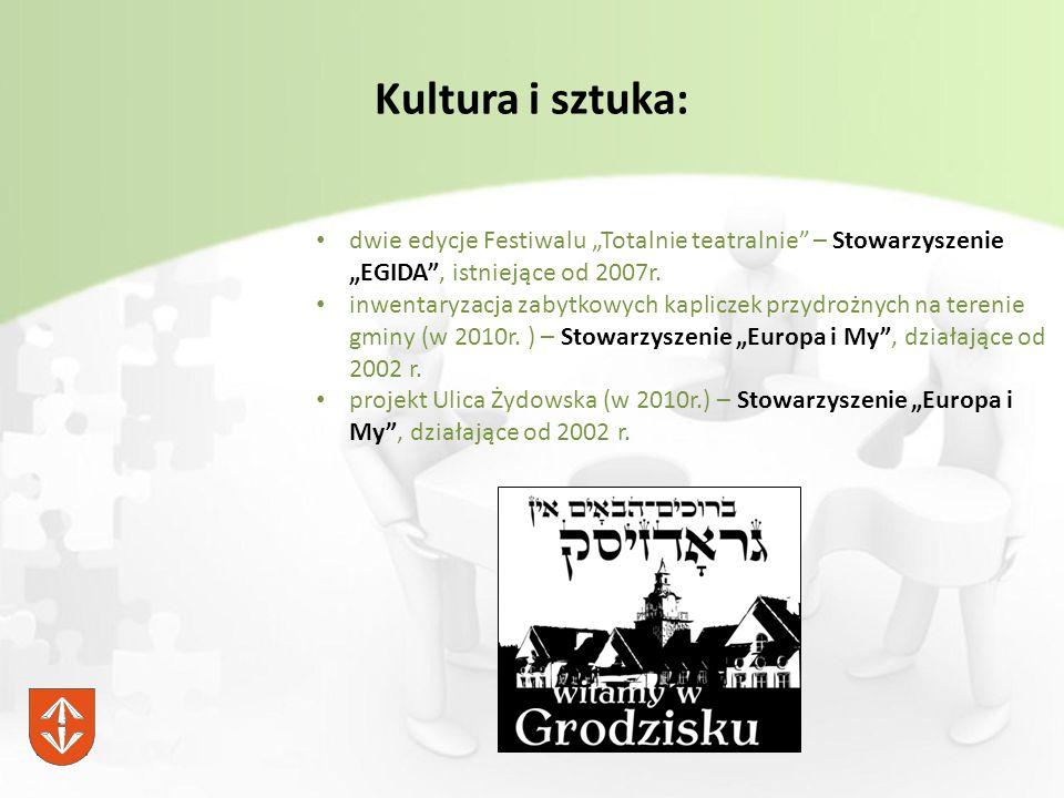 """Kultura i sztuka: dwie edycje Festiwalu """"Totalnie teatralnie – Stowarzyszenie """"EGIDA , istniejące od 2007r."""