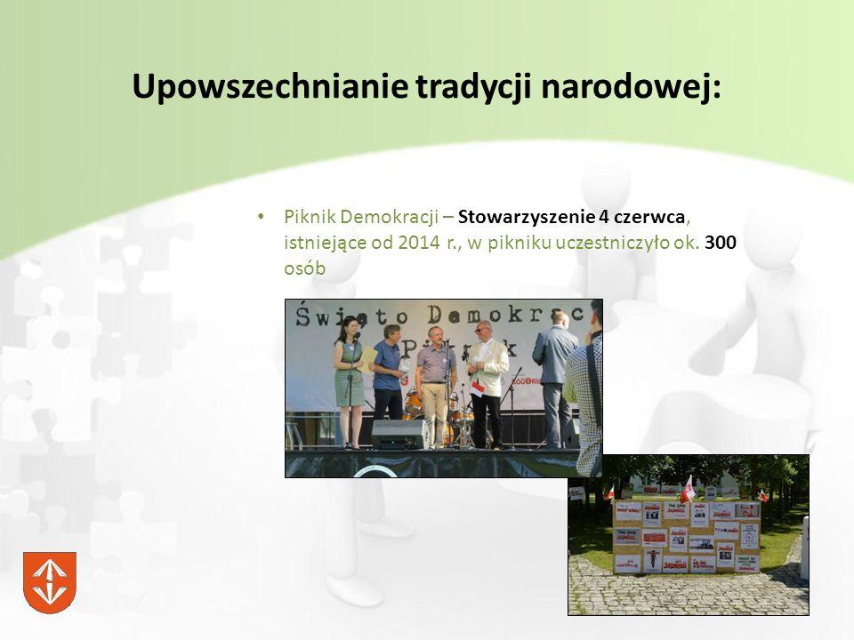 Upowszechnianie tradycji narodowej: Piknik Demokracji – Stowarzyszenie 4 czerwca, istniejące od 2014 r., w pikniku uczestniczyło ok.