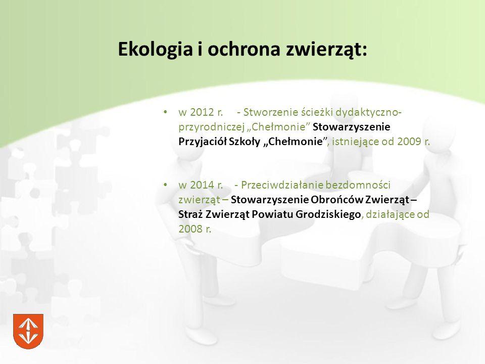 Ekologia i ochrona zwierząt: w 2012 r.