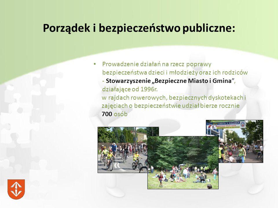 """Porządek i bezpieczeństwo publiczne: Prowadzenie działań na rzecz poprawy bezpieczeństwa dzieci i młodzieży oraz ich rodziców - Stowarzyszenie """"Bezpieczne Miasto i Gmina , działające od 1996r."""