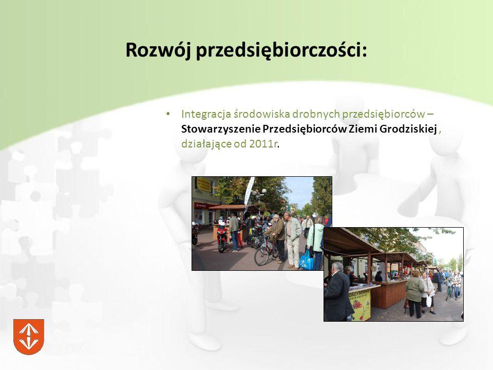 Rozwój przedsiębiorczości: Integracja środowiska drobnych przedsiębiorców – Stowarzyszenie Przedsiębiorców Ziemi Grodziskiej, działające od 2011r.
