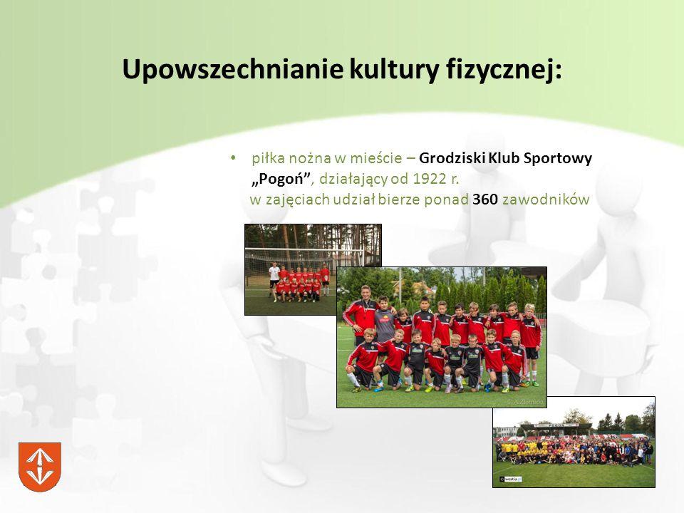 """Upowszechnianie kultury fizycznej: piłka nożna w mieście – Grodziski Klub Sportowy """"Pogoń , działający od 1922 r."""