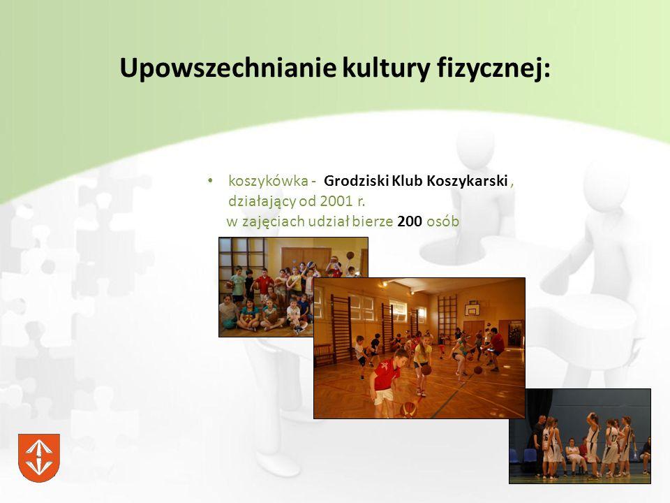 Upowszechnianie kultury fizycznej: koszykówka - Grodziski Klub Koszykarski, działający od 2001 r.