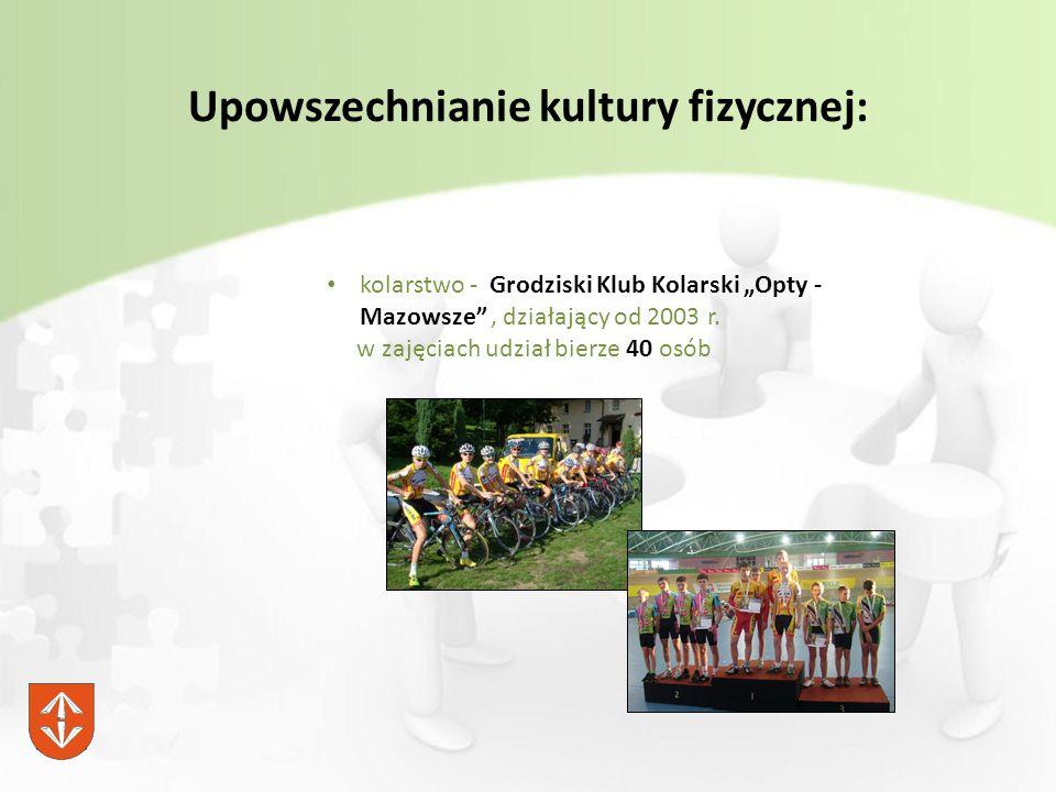"""Upowszechnianie kultury fizycznej: kolarstwo - Grodziski Klub Kolarski """"Opty - Mazowsze , działający od 2003 r."""