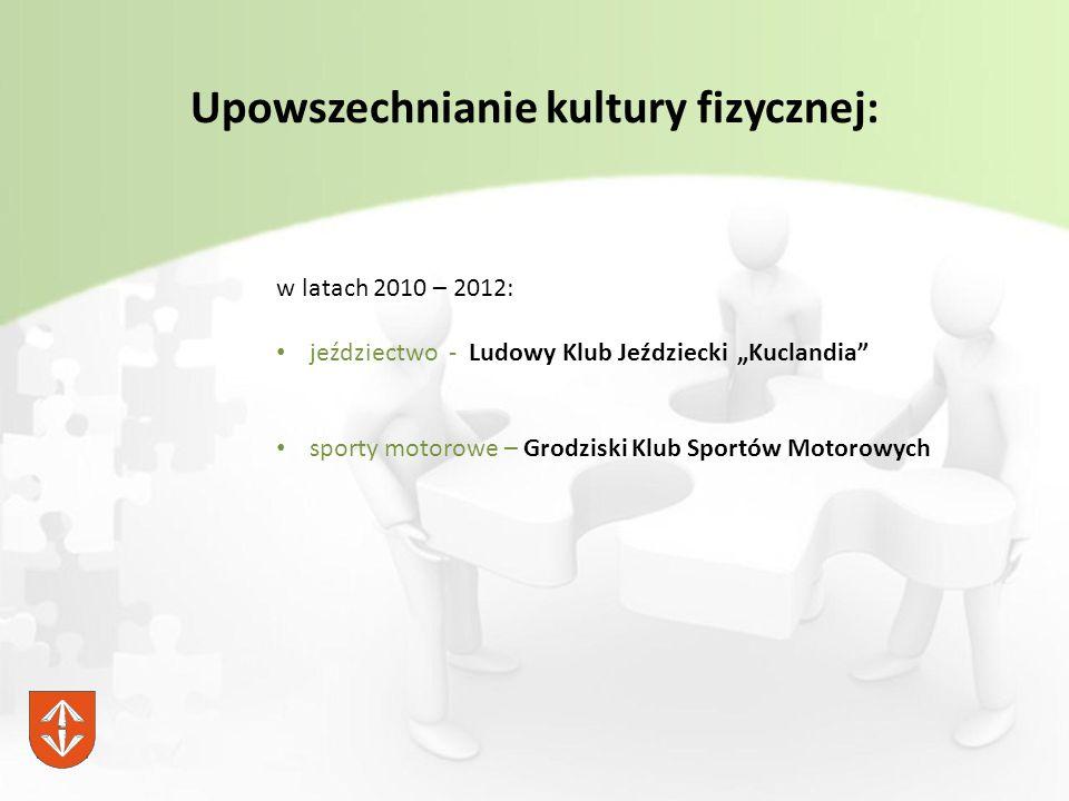 """Upowszechnianie kultury fizycznej: w latach 2010 – 2012: jeździectwo - Ludowy Klub Jeździecki """"Kuclandia sporty motorowe – Grodziski Klub Sportów Motorowych"""
