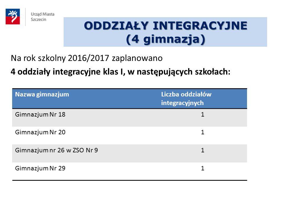 ODDZIAŁY INTEGRACYJNE (4 gimnazja) Na rok szkolny 2016/2017 zaplanowano 4 oddziały integracyjne klas I, w następujących szkołach: Nazwa gimnazjumLiczb