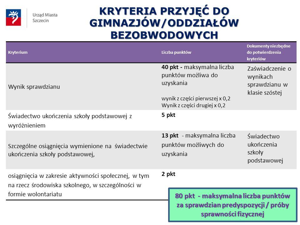 KRYTERIA PRZYJĘĆ DO GIMNAZJÓW/ODDZIAŁÓW BEZOBWODOWYCH KryteriumLiczba punktów Dokumenty niezbędne do potwierdzenia kryteriów Wynik sprawdzianu 40 pkt