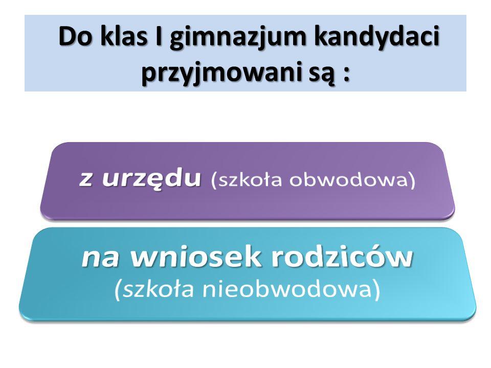 TERMINY SKŁADANIA ZGŁOSZEŃ / WNIOSKÓW 13 maja 2016 r.