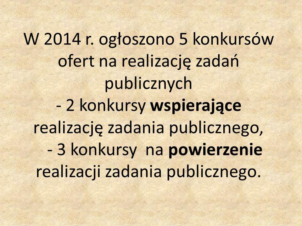 Stowarzyszenie im.Ks.