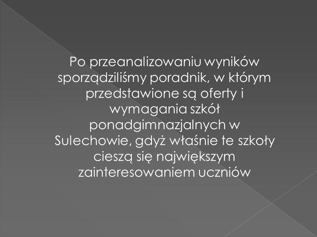 Autor prezentacji: Oliwia Sobczak