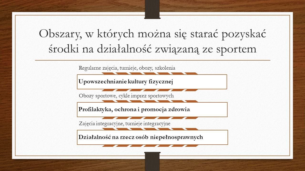 ABONAMENT 800+ Pełna obsługa projektów o wartości do 50 000 zł.
