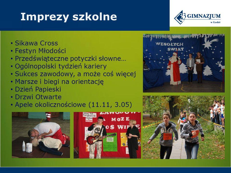 Sikawa Cross Festyn Młodości Przedświąteczne potyczki słowne… Ogólnopolski tydzień kariery Sukces zawodowy, a może coś więcej Marsze i biegi na orient