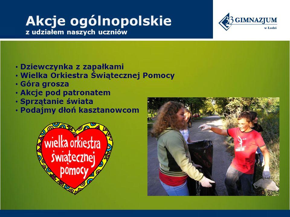 Prezentacja szkoły Publiczne Gimnazjum nr 33 Łódź, ul. Janosika 136 Dziewczynka z zapałkami Wielka Orkiestra Świątecznej Pomocy Góra grosza Akcje pod
