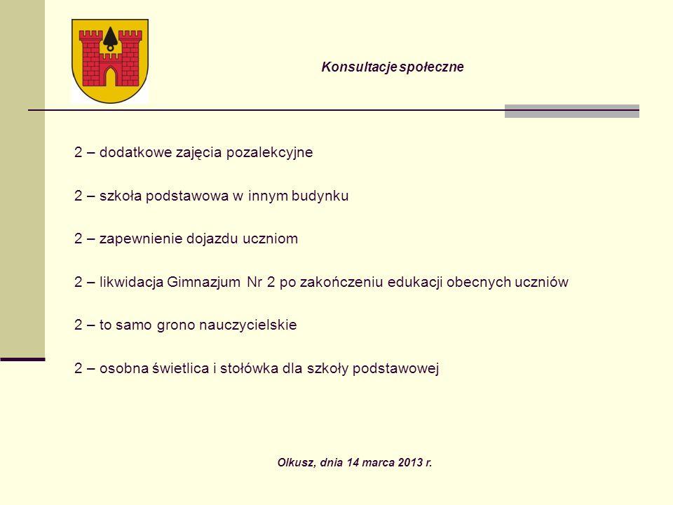 Konsultacje społeczne 2 – dodatkowe zajęcia pozalekcyjne 2 – szkoła podstawowa w innym budynku 2 – zapewnienie dojazdu uczniom 2 – likwidacja Gimnazjum Nr 2 po zakończeniu edukacji obecnych uczniów 2 – to samo grono nauczycielskie 2 – osobna świetlica i stołówka dla szkoły podstawowej Olkusz, dnia 14 marca 2013 r.