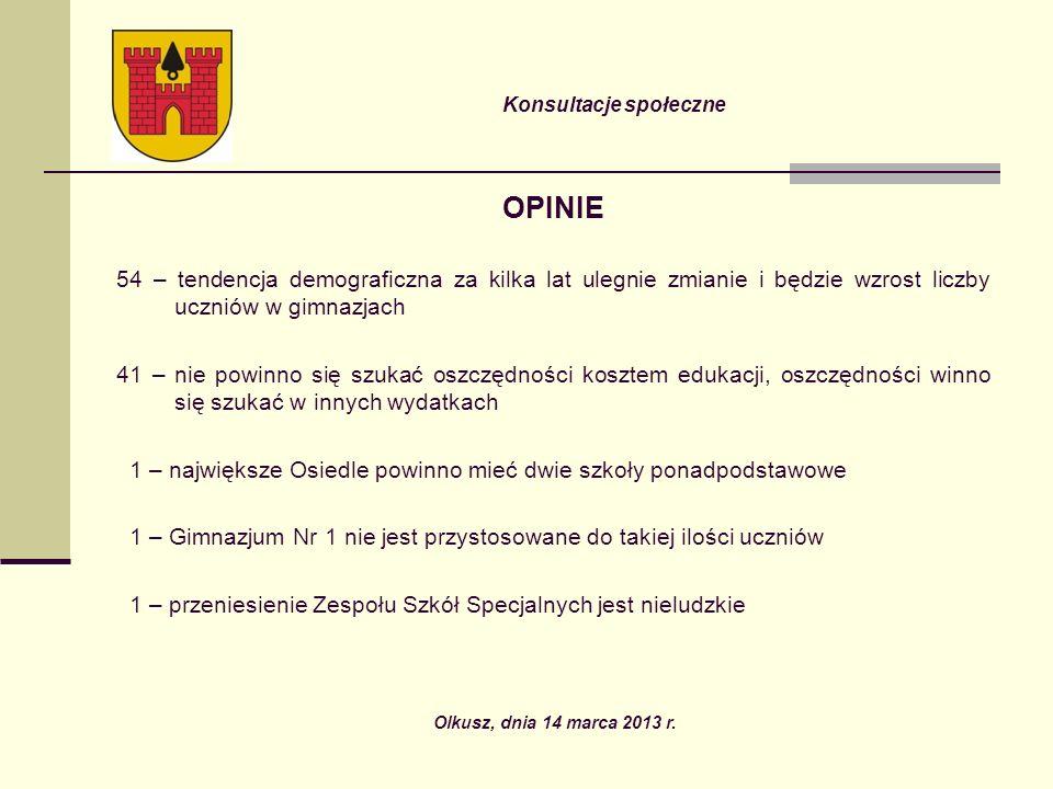 Konsultacje społeczne 2.