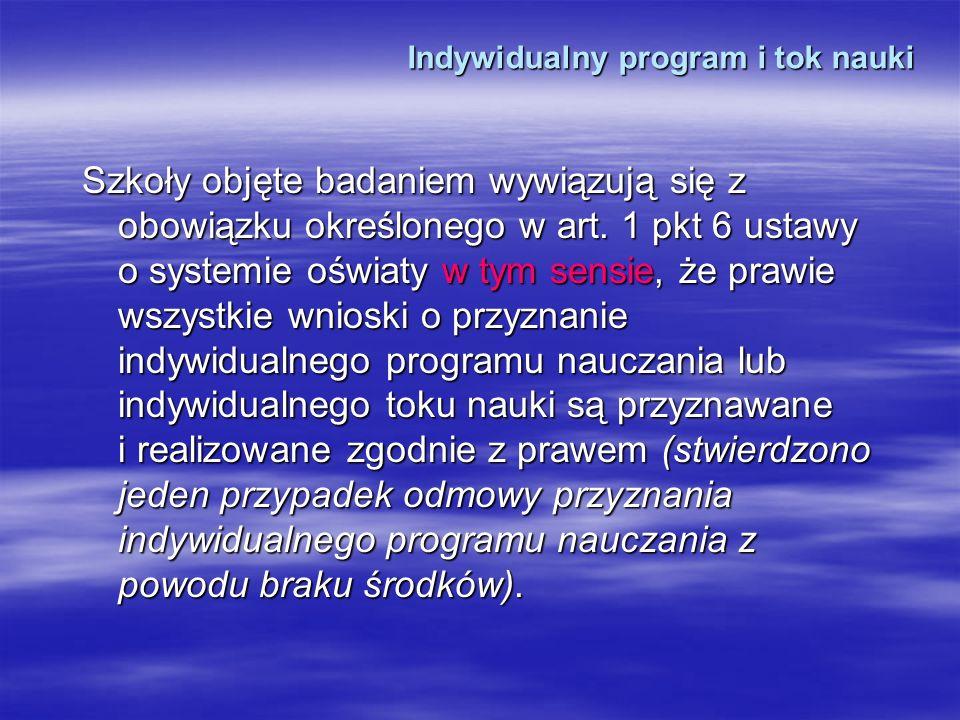 Indywidualny program i tok nauki Szkoły objęte badaniem wywiązują się z obowiązku określonego w art.