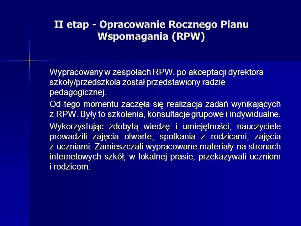 II etap - Opracowanie Rocznego Planu Wspomagania (RPW) Wypracowany w zespołach RPW, po akceptacji dyrektora szkoły/przedszkola został przedstawiony radzie pedagogicznej.
