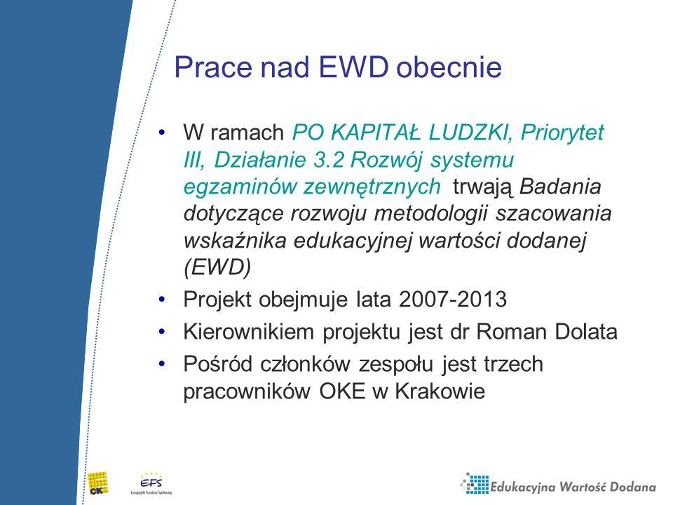 Prace nad EWD obecnie W ramach PO KAPITAŁ LUDZKI, Priorytet III, Działanie 3.2 Rozwój systemu egzaminów zewnętrznych trwają Badania dotyczące rozwoju metodologii szacowania wskaźnika edukacyjnej wartości dodanej (EWD) Projekt obejmuje lata 2007-2013 Kierownikiem projektu jest dr Roman Dolata Pośród członków zespołu jest trzech pracowników OKE w Krakowie