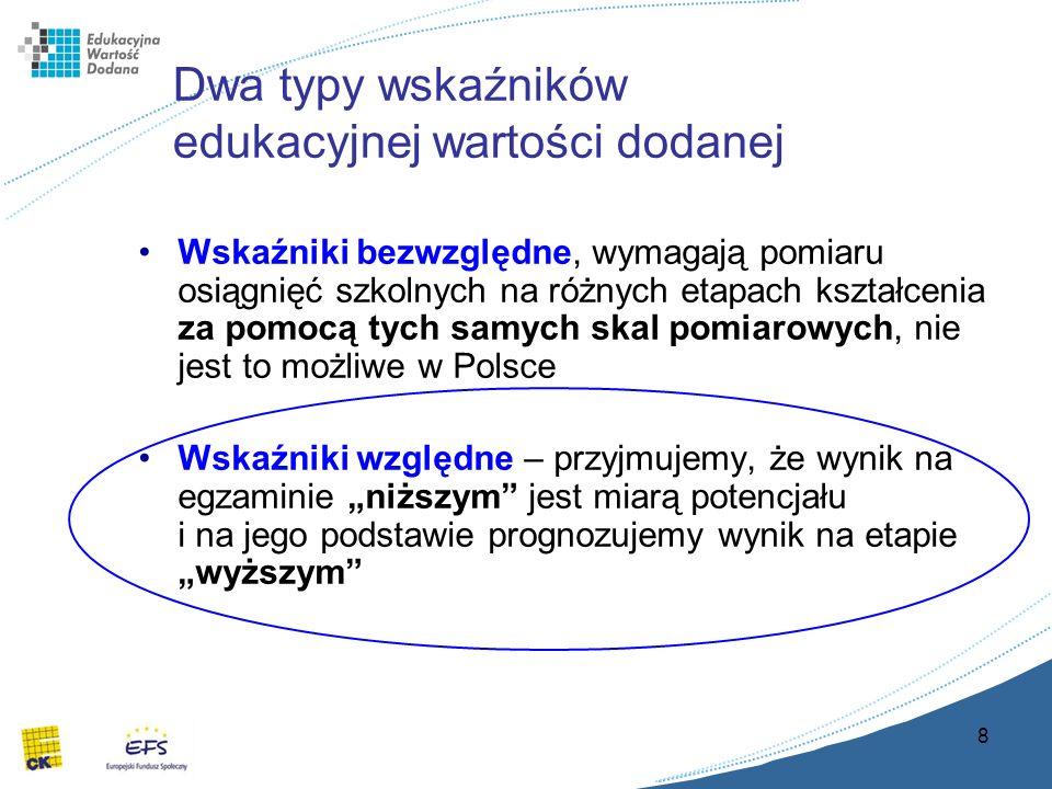 """8 Dwa typy wskaźników edukacyjnej wartości dodanej Wskaźniki bezwzględne, wymagają pomiaru osiągnięć szkolnych na różnych etapach kształcenia za pomocą tych samych skal pomiarowych, nie jest to możliwe w Polsce Wskaźniki względne – przyjmujemy, że wynik na egzaminie """"niższym jest miarą potencjału i na jego podstawie prognozujemy wynik na etapie """"wyższym"""