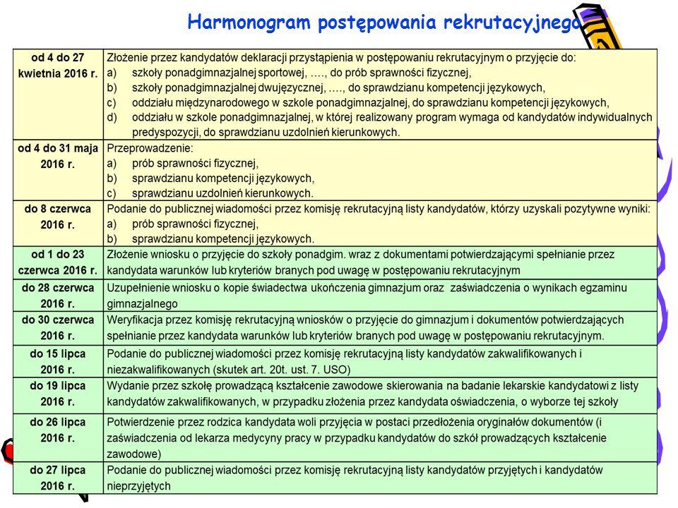 Harmonogram postępowania rekrutacyjnego