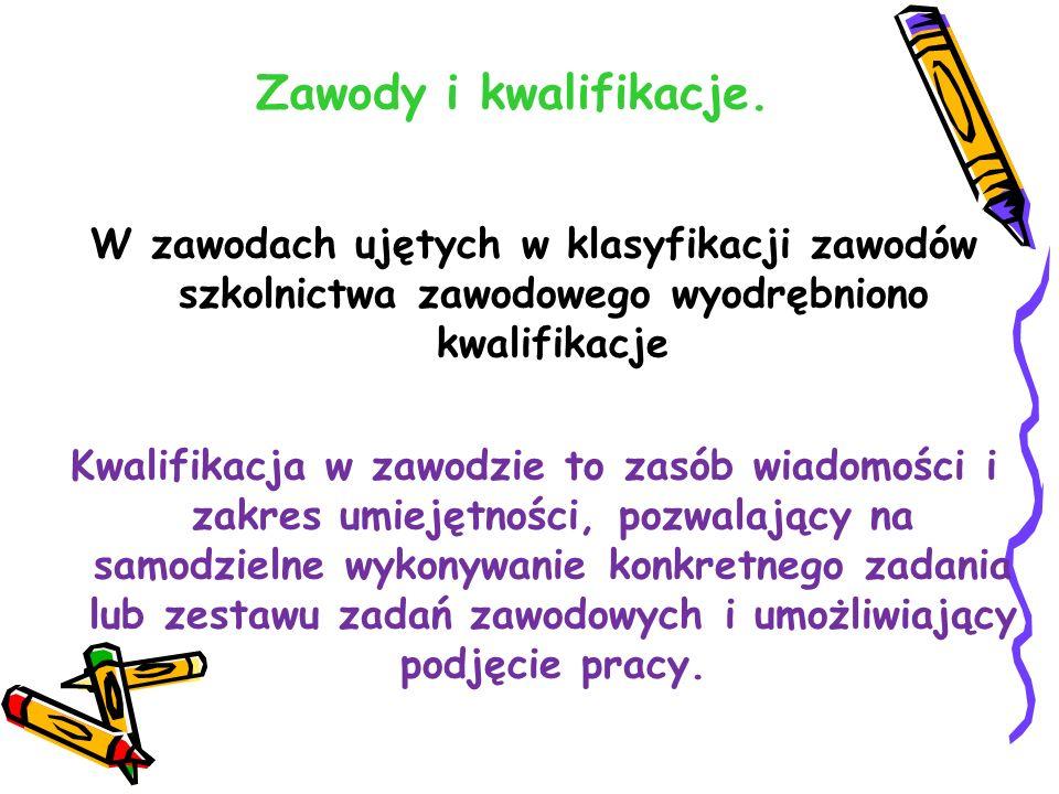 Przykład obliczania punktów rekrutacyjnych za egzamin (max 100 pkt.) Zakres egzaminu gimnazjalnego Przykładowy wynik egzaminu w % Punkty w postępowaniu rekrutacyjnym Wynik z języka polskiego 52%52% x 0,2=10,4 pkt.