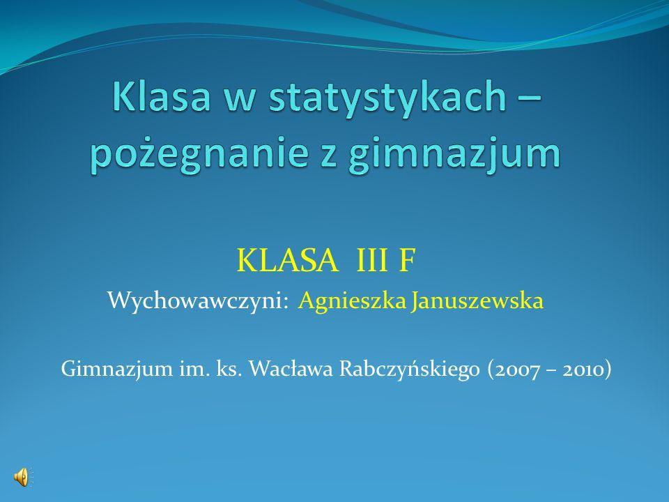KLASA III F Wychowawczyni: Agnieszka Januszewska Gimnazjum im. ks. Wacława Rabczyńskiego (2007 – 2010)