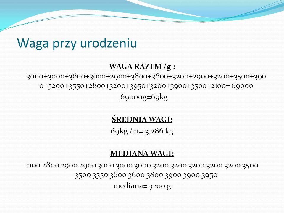Rozmiar buta UczeńNumer buta Długość stopy(cm) A.Izabela3823,3 A.