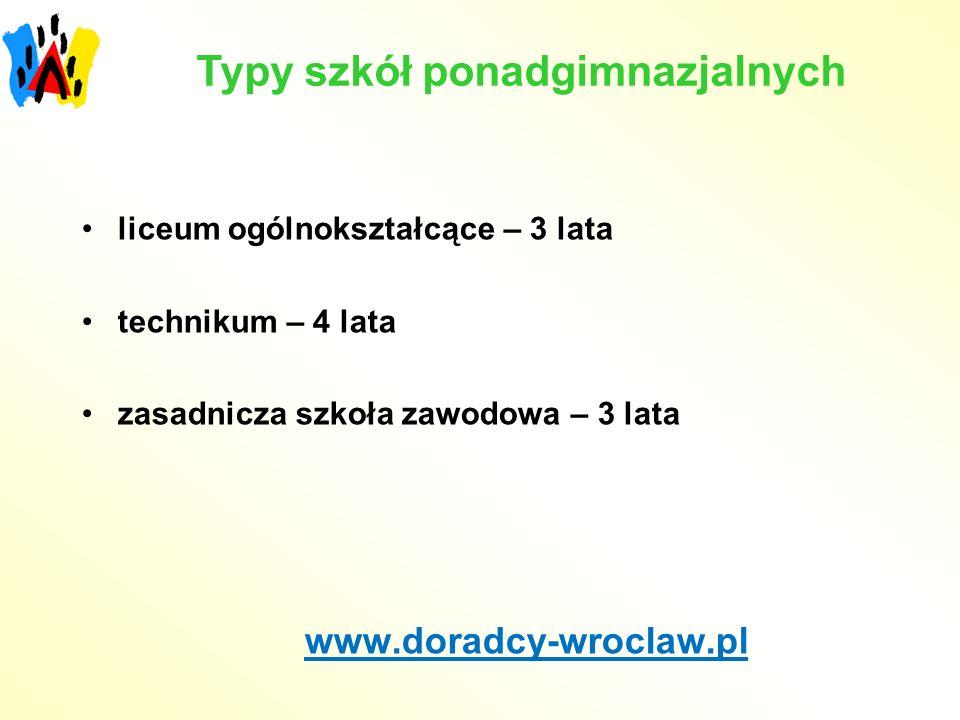 liceum ogólnokształcące – 3 lata technikum – 4 lata zasadnicza szkoła zawodowa – 3 lata www.doradcy-wroclaw.pl Typy szkół ponadgimnazjalnych