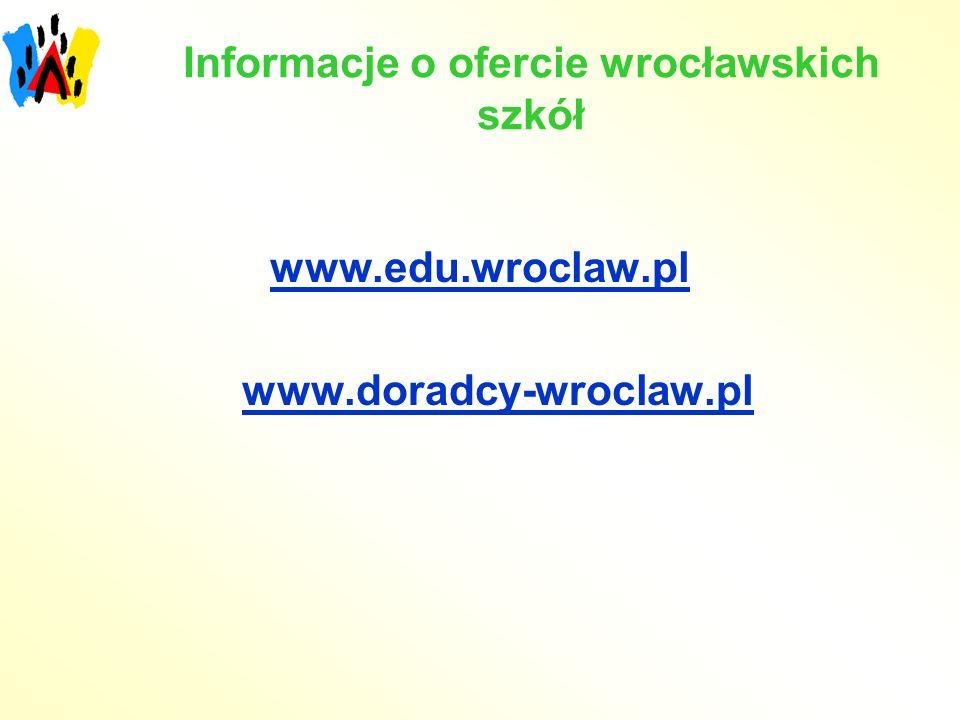 Informacje o ofercie wrocławskich szkół www.edu.wroclaw.pl www.doradcy-wroclaw.pl