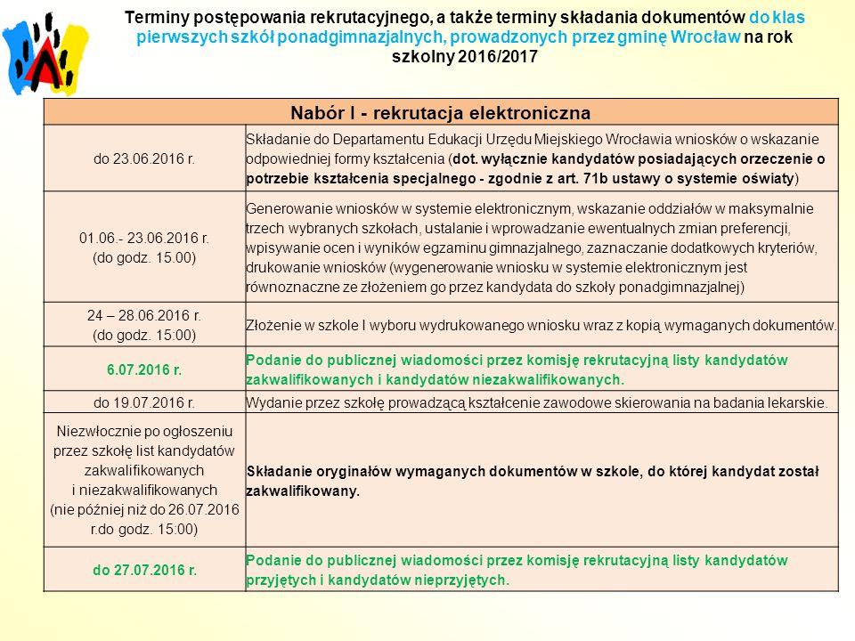 Terminy postępowania rekrutacyjnego, a także terminy składania dokumentów do klas pierwszych szkół ponadgimnazjalnych, prowadzonych przez gminę Wrocław na rok szkolny 2016/2017 Nabór I - rekrutacja elektroniczna do 23.06.2016 r.