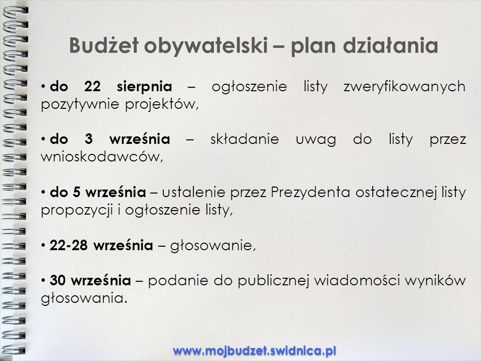 Budżet obywatelski – plan działania do 22 sierpnia – ogłoszenie listy zweryfikowanych pozytywnie projektów, do 3 września – składanie uwag do listy przez wnioskodawców, do 5 września – ustalenie przez Prezydenta ostatecznej listy propozycji i ogłoszenie listy, 22-28 września – głosowanie, 30 września – podanie do publicznej wiadomości wyników głosowania.